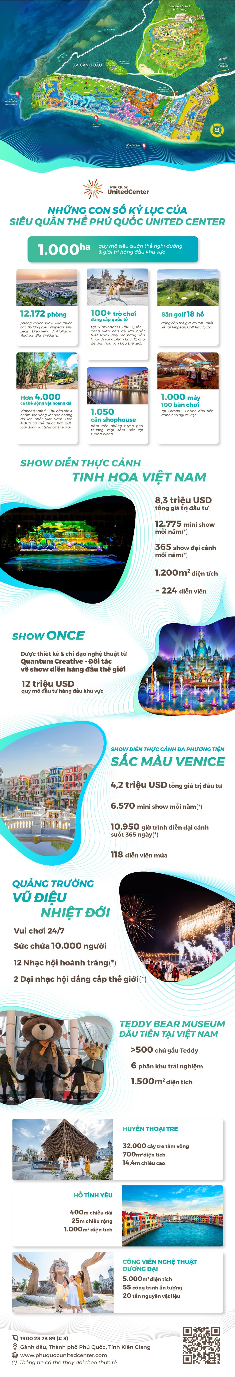 infographic-pquc-edit-min-1616572059.jpg